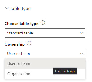 Power App - Dataverse Table Ownership