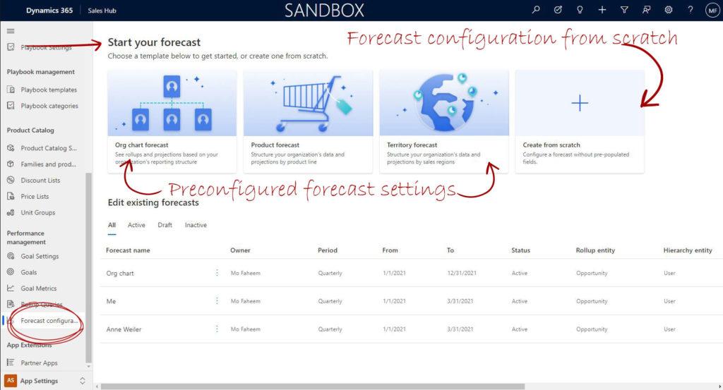 Configure Dynamics 365 Sales Forecast