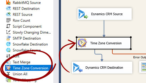 Time zone conversion integration Component