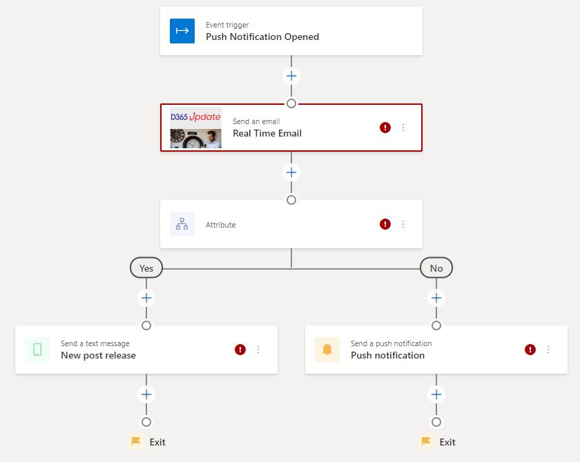 Dynamics 365 real-time marketing journey