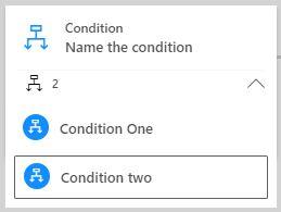 Complex condition