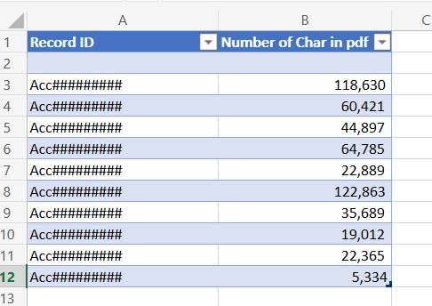 Excel sheet with extracted count